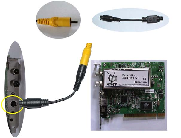Connecting a digital camera to a computer via video output