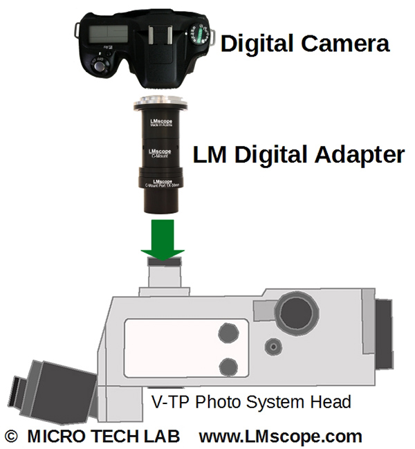 V-TP Photo System Head for digital camera