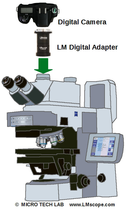 Montage LM Digital Adapter on Zeiss Axio Imager 2