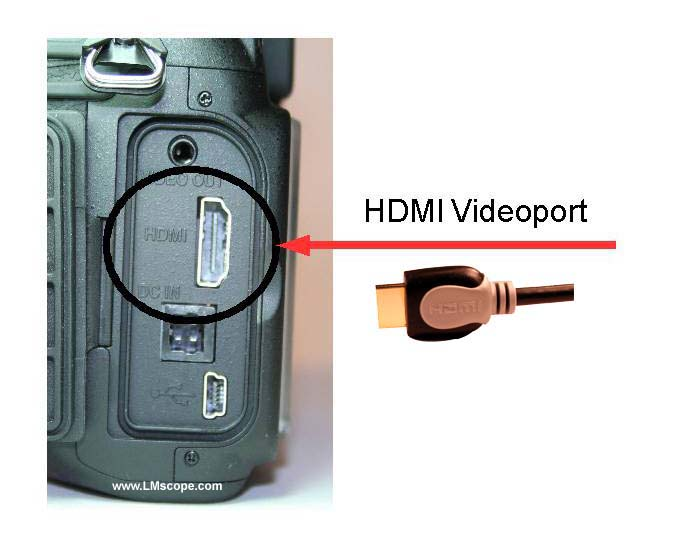 HDMI Videoport DSLR
