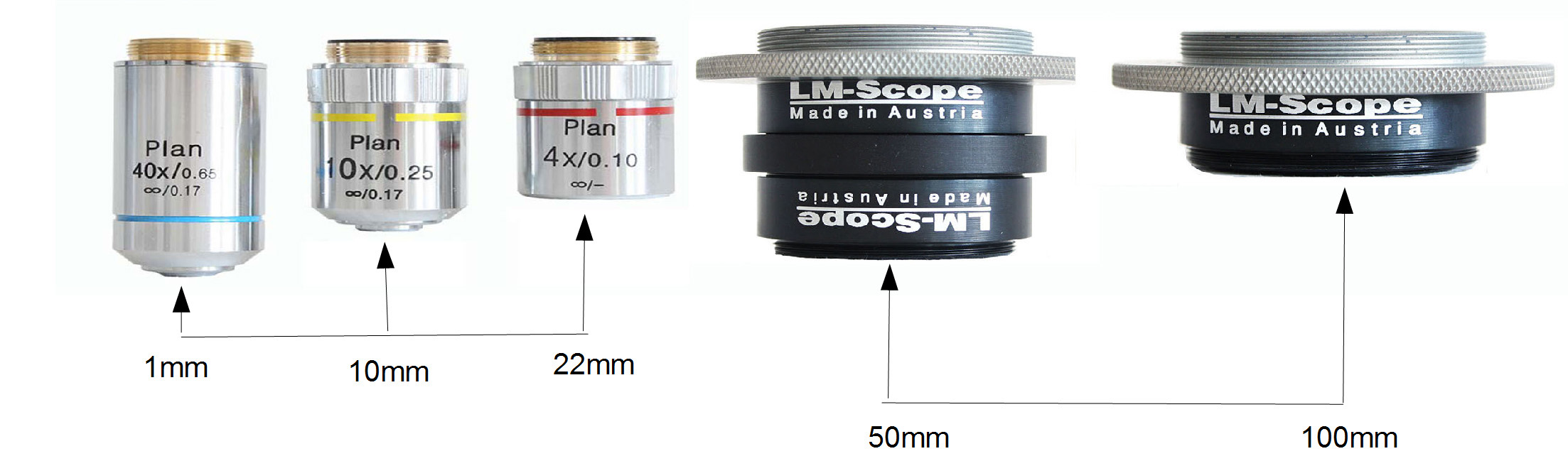 LM photomicroscope objectives