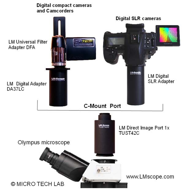 Olympus microscopes with c-mount port and LM adapter