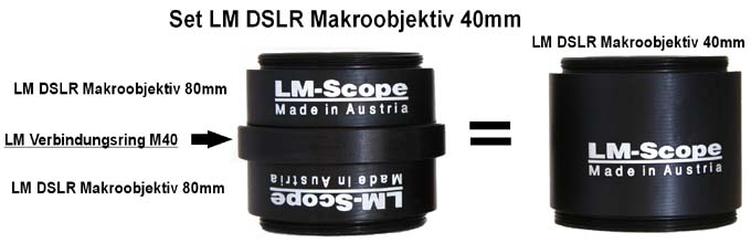 Set LM macro lens (close-up lens) 40 mm