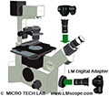High-end adapter with integrated precision optics: Modern digital microscope cameras on the Olympus IX50 / IX70